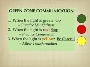 Green Zone Communication
